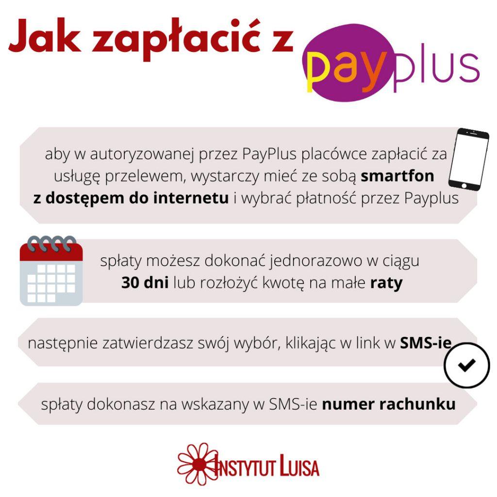 Pay Plus Salon kosmetyczny Sosnowiec
